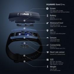 Huawei Band 2 Pro Black - A+